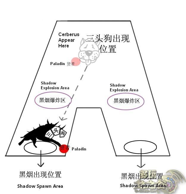 [Guia + Videos] Sea Dragon Nest - Paso a Paso Stage4